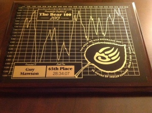Finishers plaque